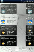 Скриншот к файлу: World Weather Clock v.5.96 (widget)